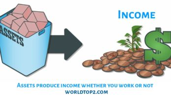 Assets produce income whether you work or not